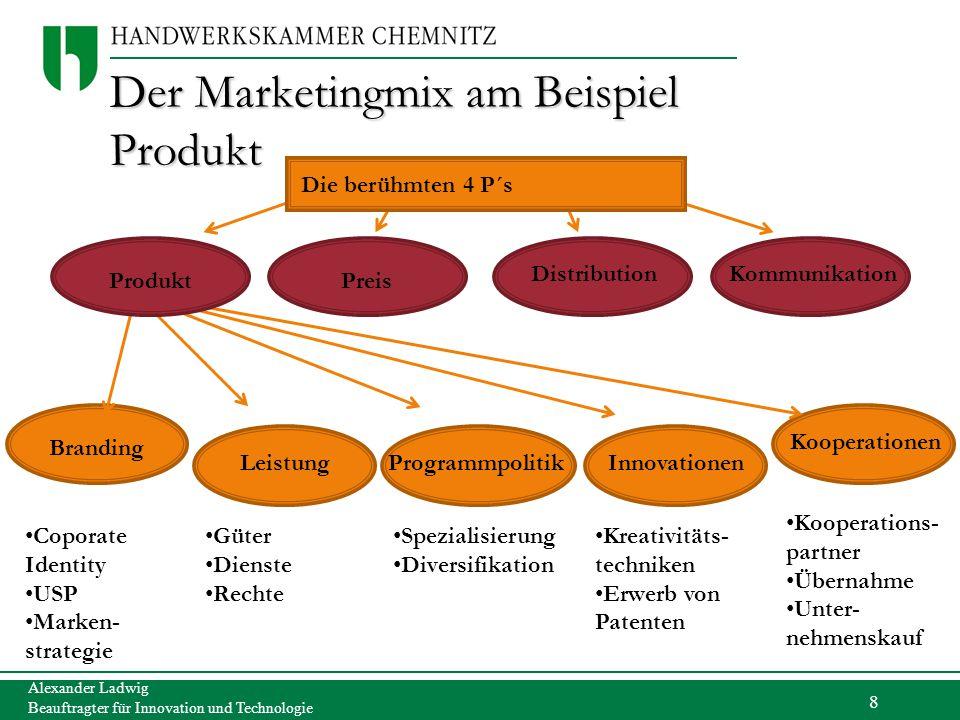 8 Alexander Ladwig Beauftragter für Innovation und Technologie Der Marketingmix am Beispiel Produkt Branding Leistung InnovationenProgrammpolitik Koop