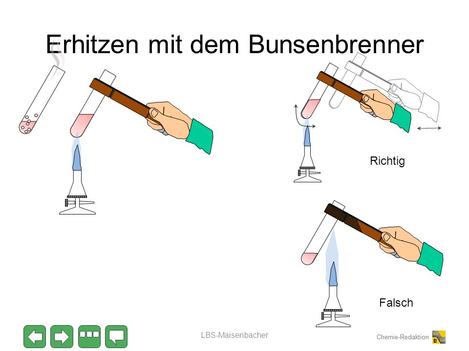 Chemie-Redaktion Erhitzen mit dem Bunsenbrenner LBS-Maisenbacher Richtig Falsch