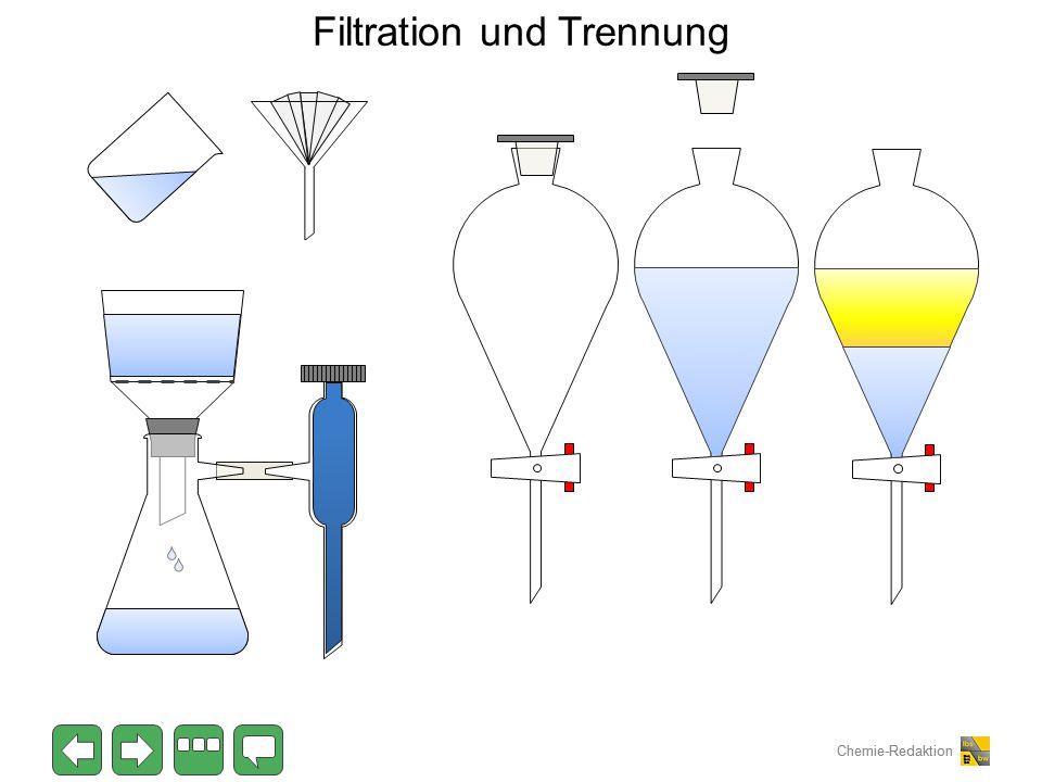 Chemie-Redaktion Filtration und Trennung