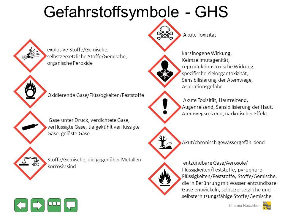 Chemie-Redaktion explosive Stoffe/Gemische, selbstzersetzliche Stoffe/Gemische, organische Peroxide entzündbare Gase/Aerosole/ Flüssigkeiten/Feststoff