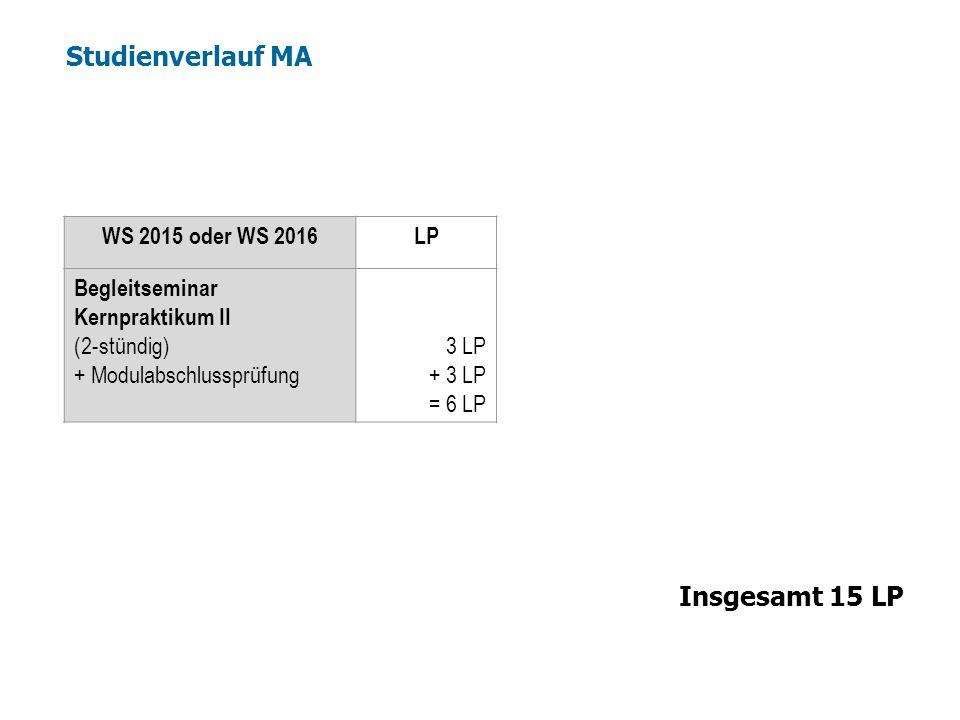 WS 2015 oder WS 2016LP Begleitseminar Kernpraktikum II (2-stündig) + Modulabschlussprüfung 3 LP + 3 LP = 6 LP Studienverlauf MA Insgesamt 15 LP