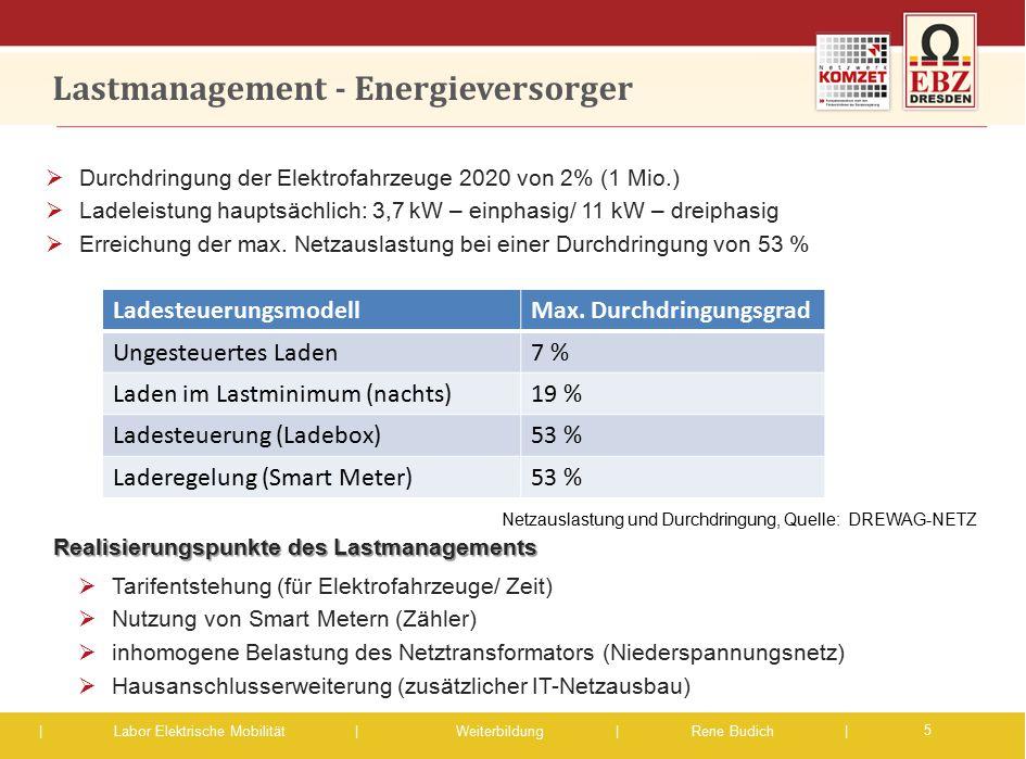 | Labor Elektrische Mobilität |Weiterbildung | Rene Budich | Lastmanagement - Energieversorger  Durchdringung der Elektrofahrzeuge 2020 von 2% (1 Mio