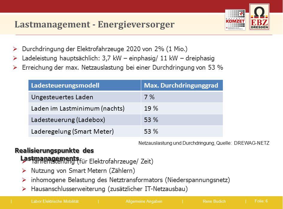 | Labor Elektrische Mobilität |Allgemeine Angaben | Rene Budich | Lastmanagement - Energieversorger  Durchdringung der Elektrofahrzeuge 2020 von 2% (