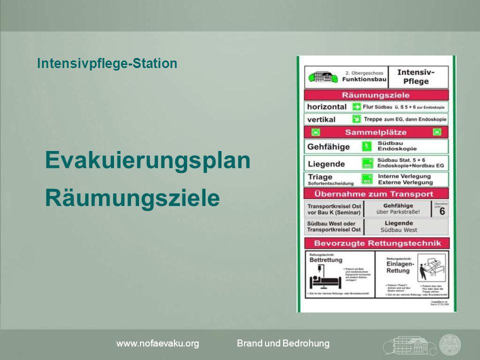 www.nofaevaku.orgBrand und Bedrohung Notfallevakuierung Der Weg:  Ohne Aufzug (horizontal) … über Station 5 und 6 im Südbau, von dort (mit Aufzug) zur Endoskopie.