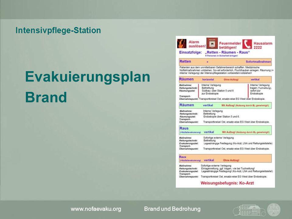 www.nofaevaku.orgBrand und Bedrohung Brand Intensivpflege-Station Evakuierungsplan