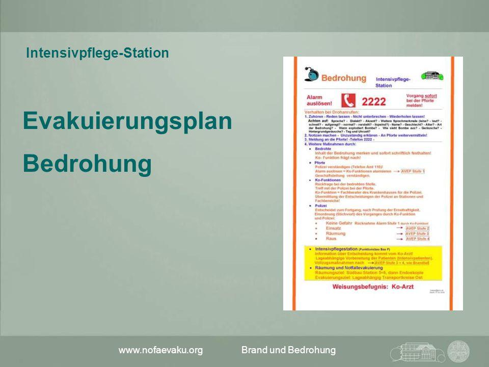www.nofaevaku.orgBrand und Bedrohung Intensivpflege-Station Bedrohung Evakuierungsplan