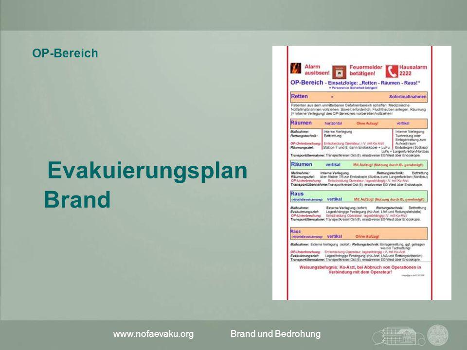www.nofaevaku.orgBrand und Bedrohung Bedrohung Evakuierungsplan OP-Bereich
