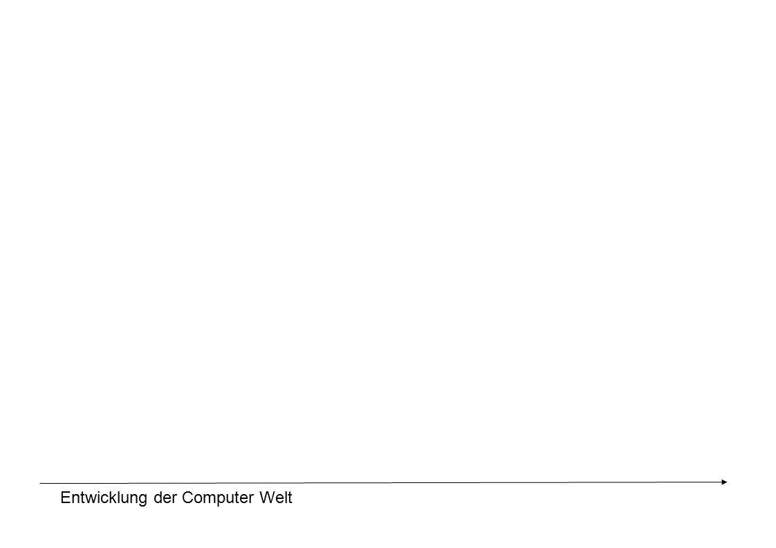 Entwicklung der Computer Welt