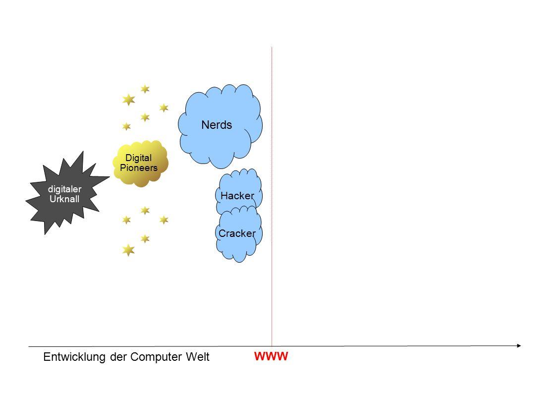 digitaler Urknall Entwicklung der Computer Welt Digital Pioneers Nerds Hacker Cracker WWW Digital Imigrands