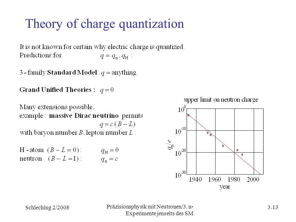 Schleching 2/2008 3.12 Präzisionsphysik mit Neutronen/3. n- Experimente jenseits des SM ↕ y ← L → E=60 kV/cm υ 3.2 Einige Experimente: 1. Why is charg