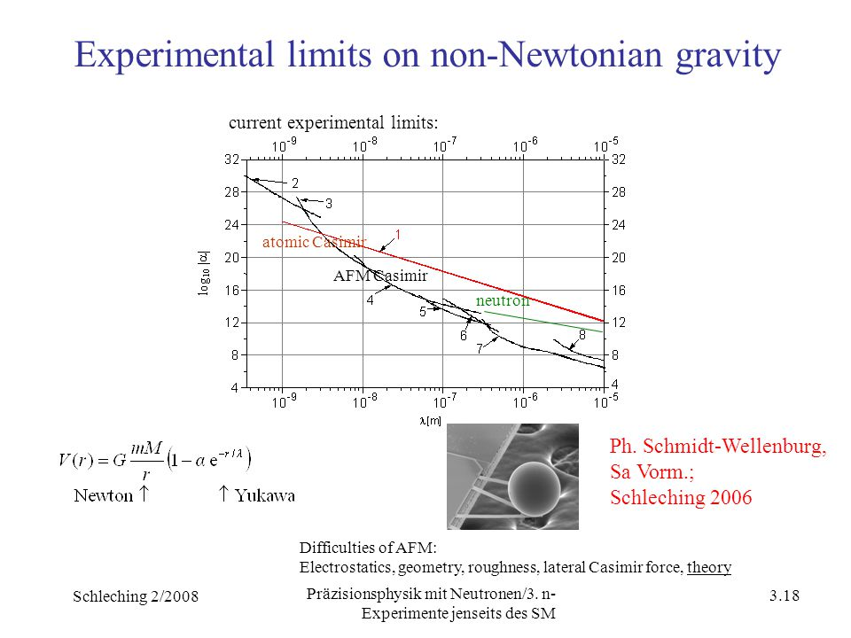 Schleching 2/2008 3.17 Präzisionsphysik mit Neutronen/3. n- Experimente jenseits des SM UCN gravitational levels Neutron density above the mirror meas