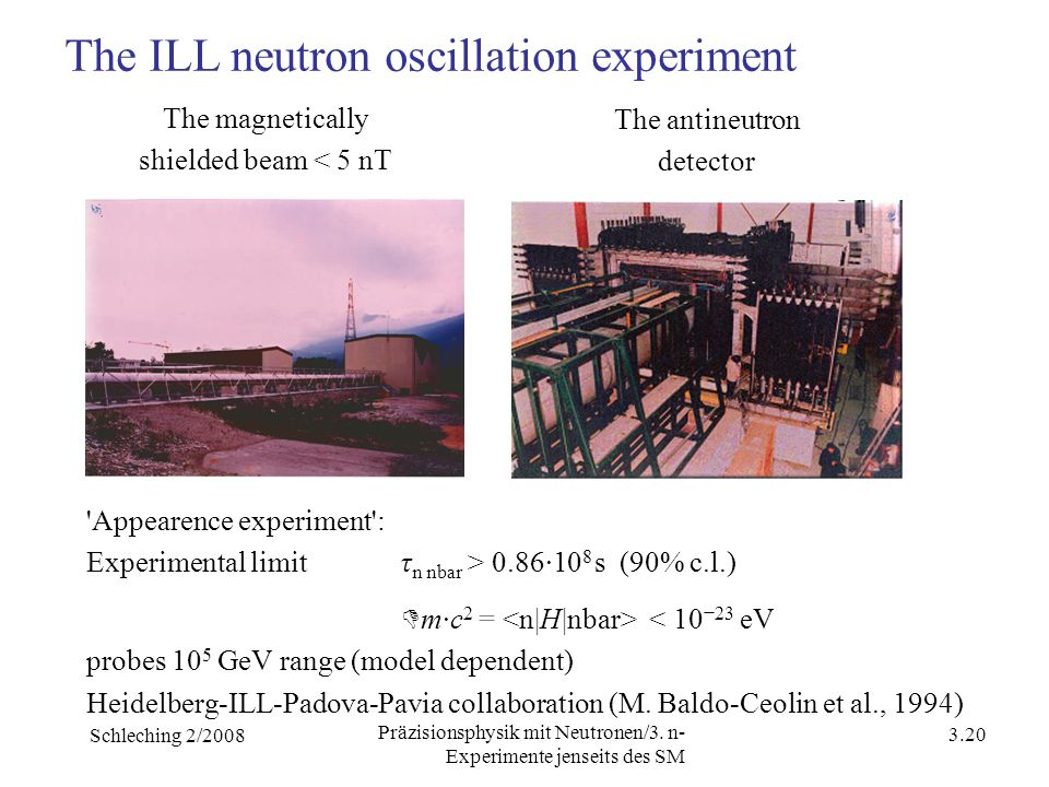 Schleching 2/2008 3.19 Präzisionsphysik mit Neutronen/3. n- Experimente jenseits des SM Neutrinos oscillate:ν e ↔ ν μ, etc. Δm: Lepton number oscillat