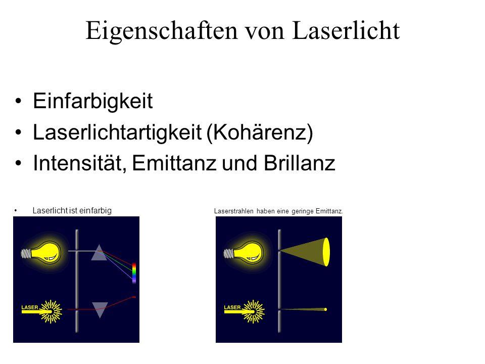 Eigenschaften von Laserlicht Einfarbigkeit Laserlichtartigkeit (Kohärenz) Intensität, Emittanz und Brillanz Laserlicht ist einfarbig Laserstrahlen hab