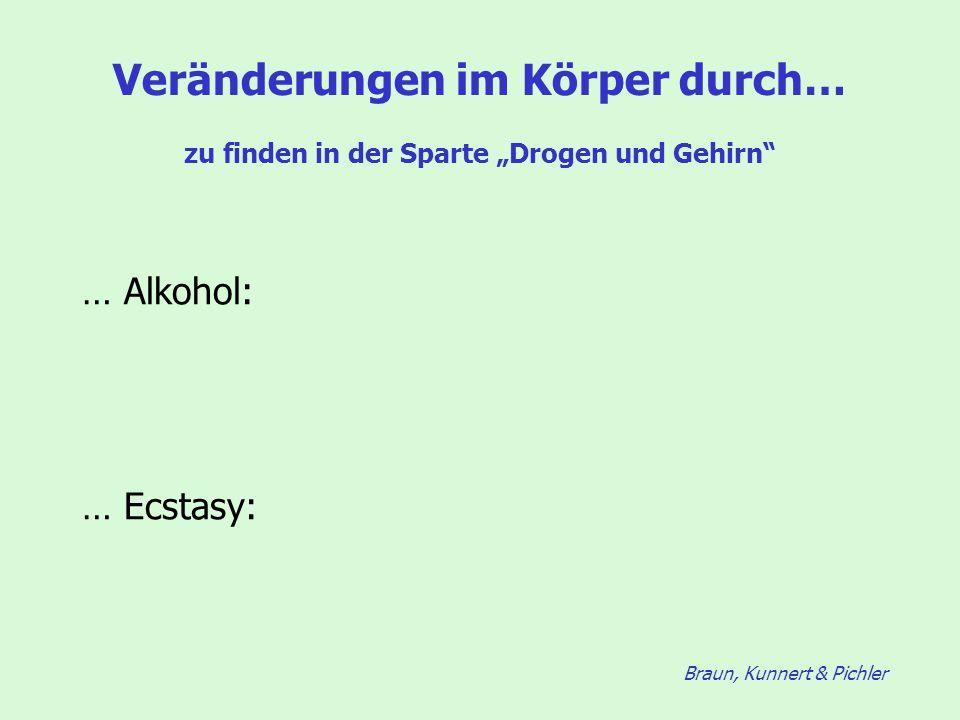 """Braun, Kunnert & Pichler … Alkohol: … Ecstasy: Veränderungen im Körper durch… zu finden in der Sparte """"Drogen und Gehirn"""""""