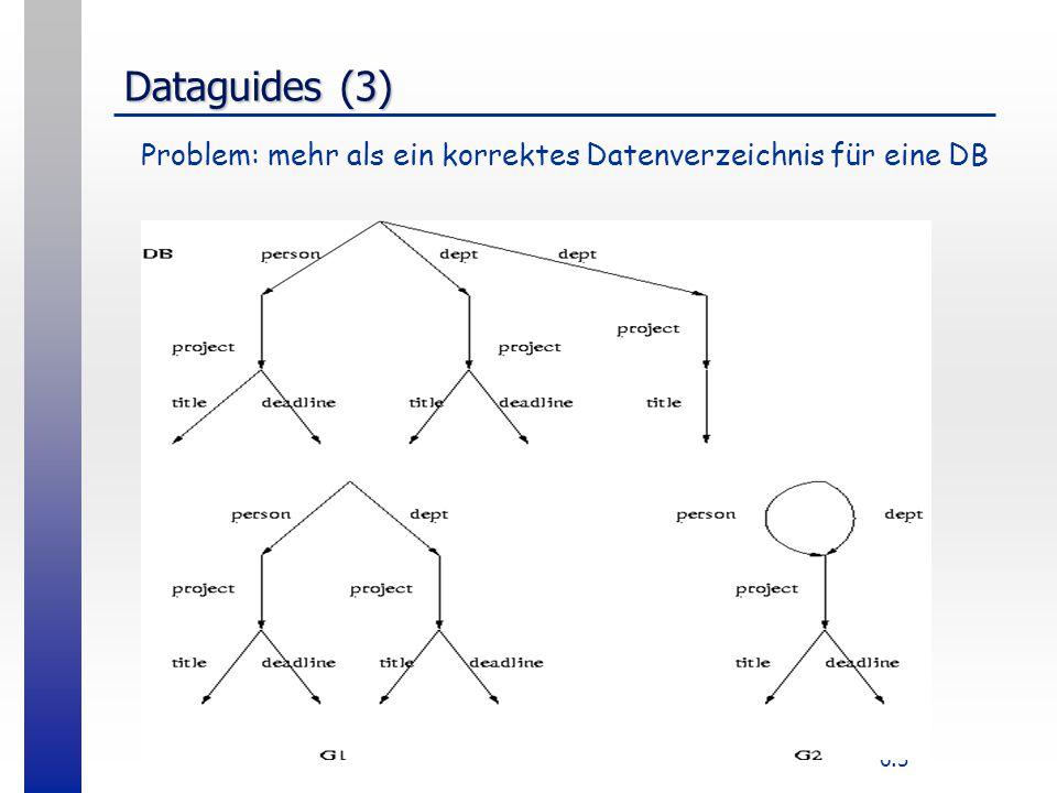 6.5 Dataguides (3) Problem: mehr als ein korrektes Datenverzeichnis für eine DB