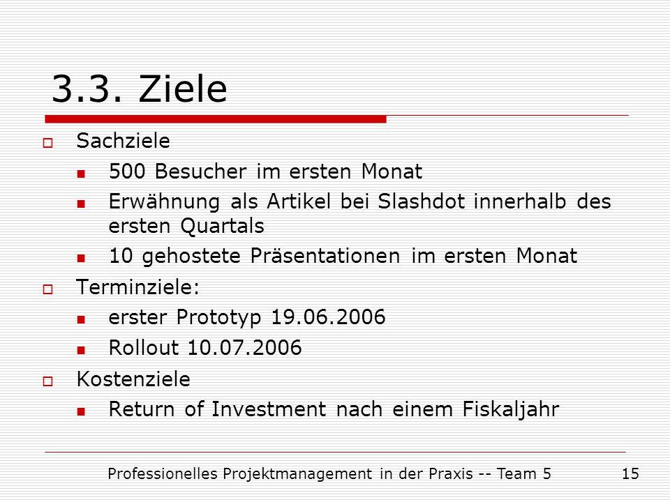 Professionelles Projektmanagement in der Praxis -- Team 515 3.3. Ziele  Sachziele 500 Besucher im ersten Monat Erwähnung als Artikel bei Slashdot inn