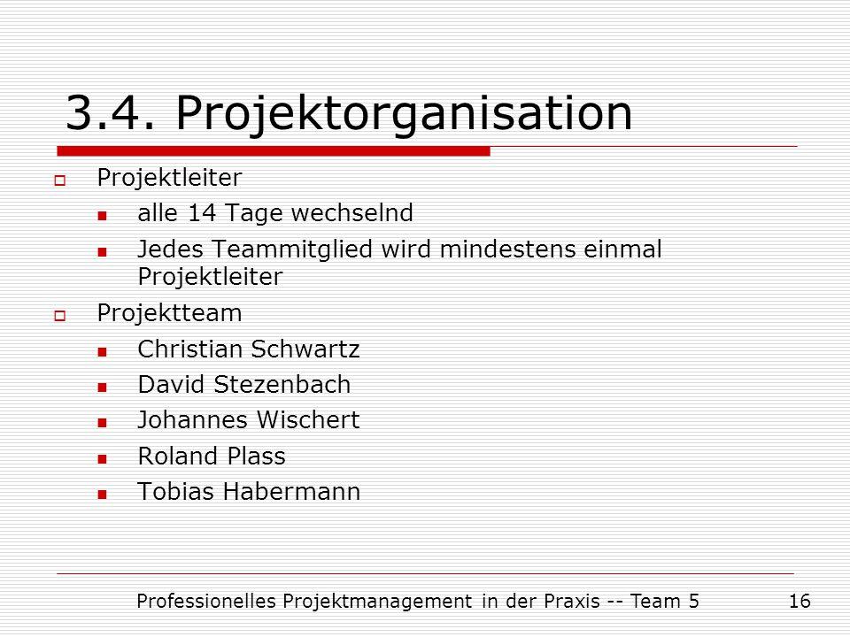 Professionelles Projektmanagement in der Praxis -- Team 516 3.4. Projektorganisation  Projektleiter alle 14 Tage wechselnd Jedes Teammitglied wird mi