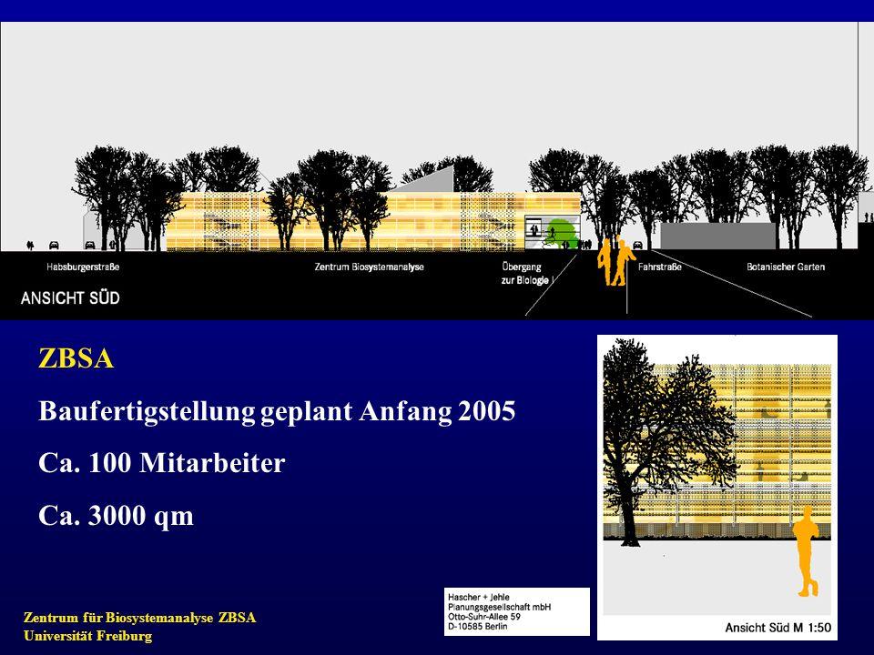 Zentrum für Biosystemanalyse ZBSA Universität Freiburg ZBSA Baufertigstellung geplant Anfang 2005 Ca. 100 Mitarbeiter Ca. 3000 qm