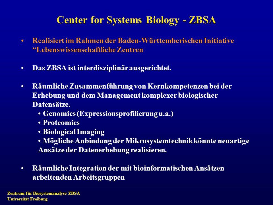 Zentrum für Biosystemanalyse ZBSA Universität Freiburg Wissenschaftliche Organisation des Zentrums für Biosystemanalyse Projektbereiche und Kernkompetenzen im ZBSA- Gebäude (orange) und in affiliierten Arbeitsgruppen (gelb) etablieren die Biosystemanalyse in Freiburg.
