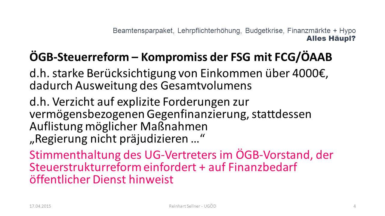 Beamtensparpaket, Lehrpflichterhöhung, Budgetkrise, Finanzmärkte + Hypo Alles Häupl? ÖGB-Steuerreform – Kompromiss der FSG mit FCG/ÖAAB d.h. starke Be