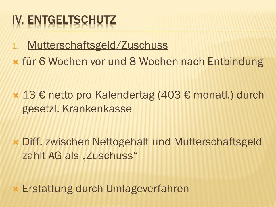 1. Mutterschaftsgeld/Zuschuss  für 6 Wochen vor und 8 Wochen nach Entbindung  13 € netto pro Kalendertag (403 € monatl.) durch gesetzl. Krankenkasse