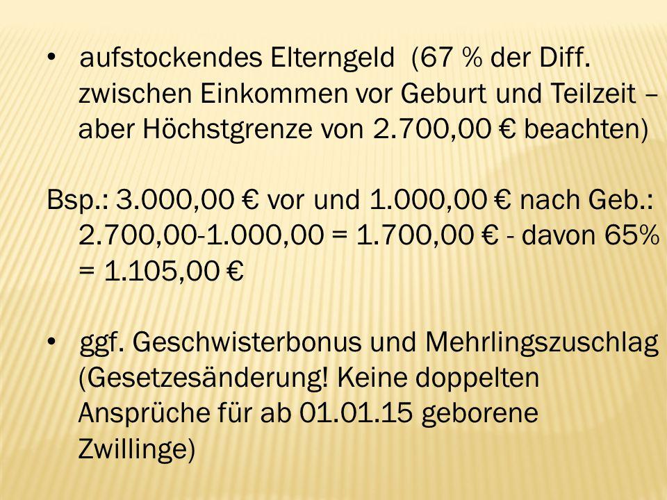 aufstockendes Elterngeld (67 % der Diff. zwischen Einkommen vor Geburt und Teilzeit – aber Höchstgrenze von 2.700,00 € beachten) Bsp.: 3.000,00 € vor