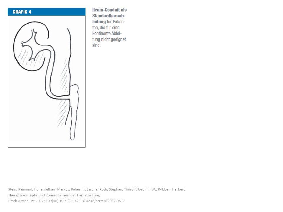 Stein, Raimund; Hohenfellner, Markus; Pahernik, Sascha; Roth, Stephan; Thüroff, Joachim W.; Rübben, Herbert Therapiekonzepte und Konsequenzen der Harnableitung Dtsch Arztebl Int 2012; 109(38): 617-22; DOI: 10.3238/arztebl.2012.0617