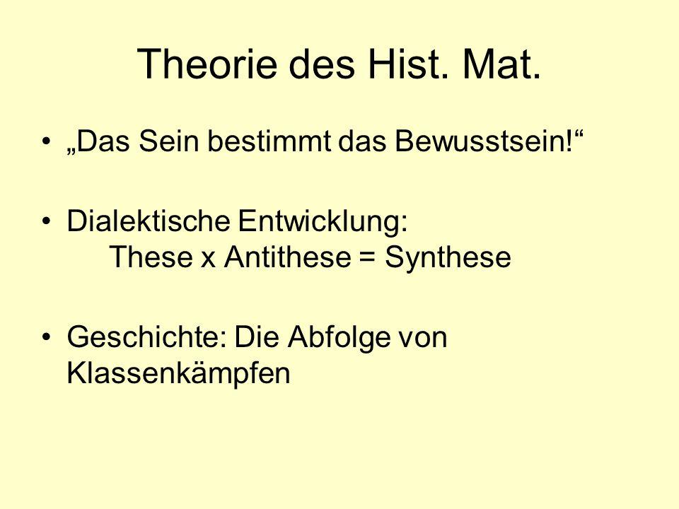 Theorie des Hist.Mat.