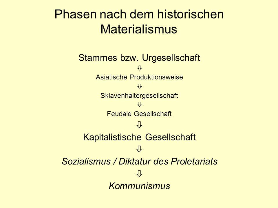Phasen nach dem historischen Materialismus Stammes bzw.