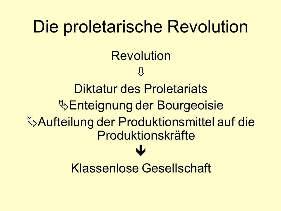 Die proletarische Revolution Revolution  Diktatur des Proletariats  Enteignung der Bourgeoisie  Aufteilung der Produktionsmittel auf die Produktionskräfte  Klassenlose Gesellschaft