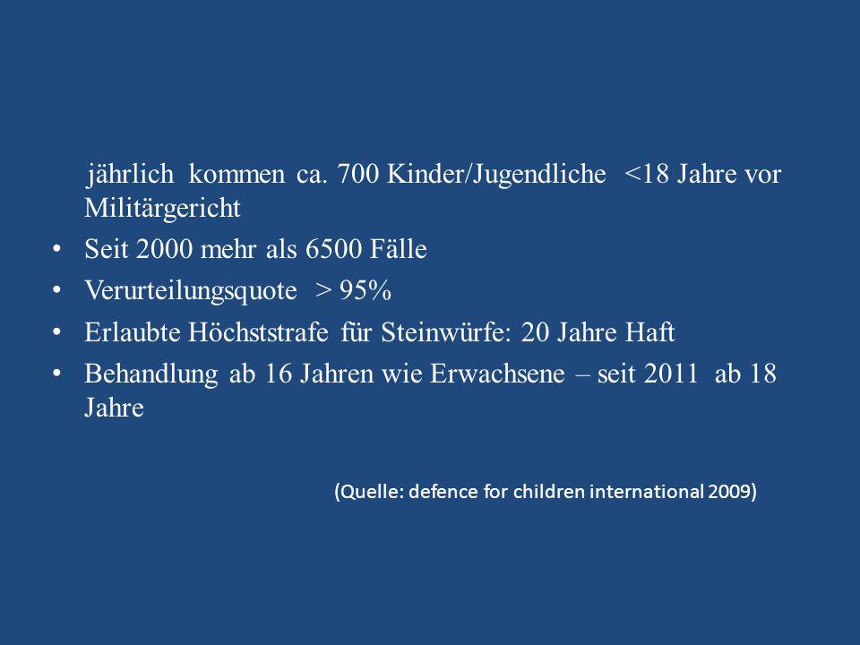 jährlich kommen ca. 700 Kinder/Jugendliche <18 Jahre vor Militärgericht Seit 2000 mehr als 6500 Fälle Verurteilungsquote > 95% Erlaubte Höchststrafe f