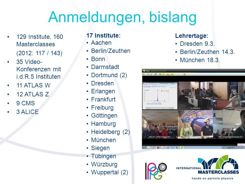Anmeldungen, bislang 129 Institute, 160 Masterclasses (2012: 117 / 143) 35 Video- Konferenzen mit i.d.R.5 Instituten 11 ATLAS W 12 ATLAS Z 9 CMS 3 ALI