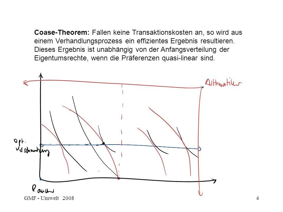 GMF - Umwelt 20084 Coase-Theorem: Fallen keine Transaktionskosten an, so wird aus einem Verhandlungsprozess ein effizientes Ergebnis resultieren. Dies