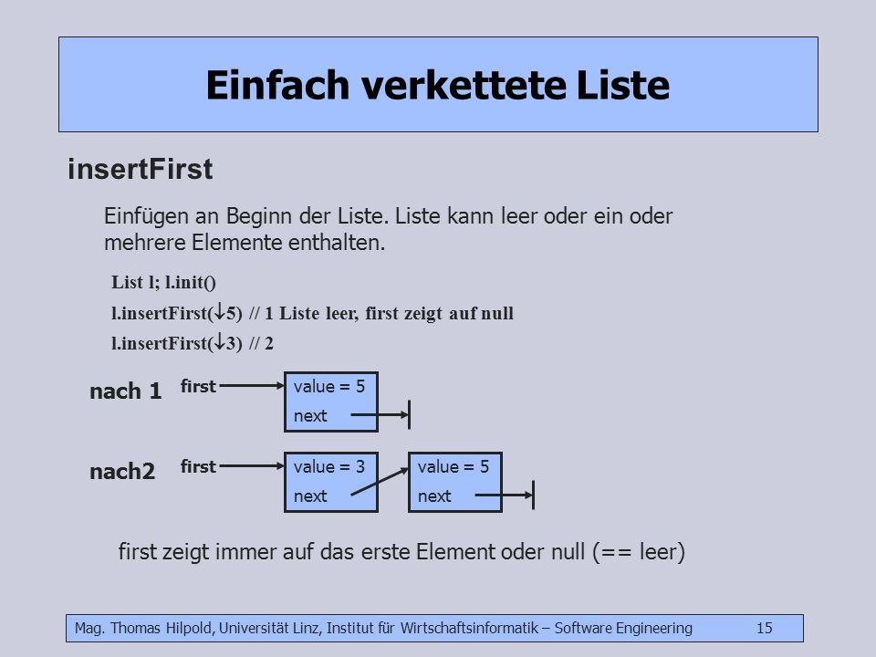 Mag. Thomas Hilpold, Universität Linz, Institut für Wirtschaftsinformatik – Software Engineering 15 Einfach verkettete Liste insertFirst value = 5 nex