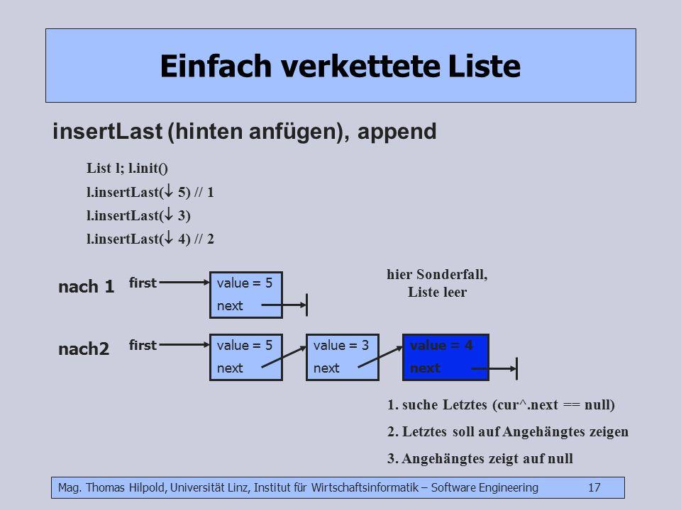 Mag. Thomas Hilpold, Universität Linz, Institut für Wirtschaftsinformatik – Software Engineering 17 Einfach verkettete Liste insertLast (hinten anfüge