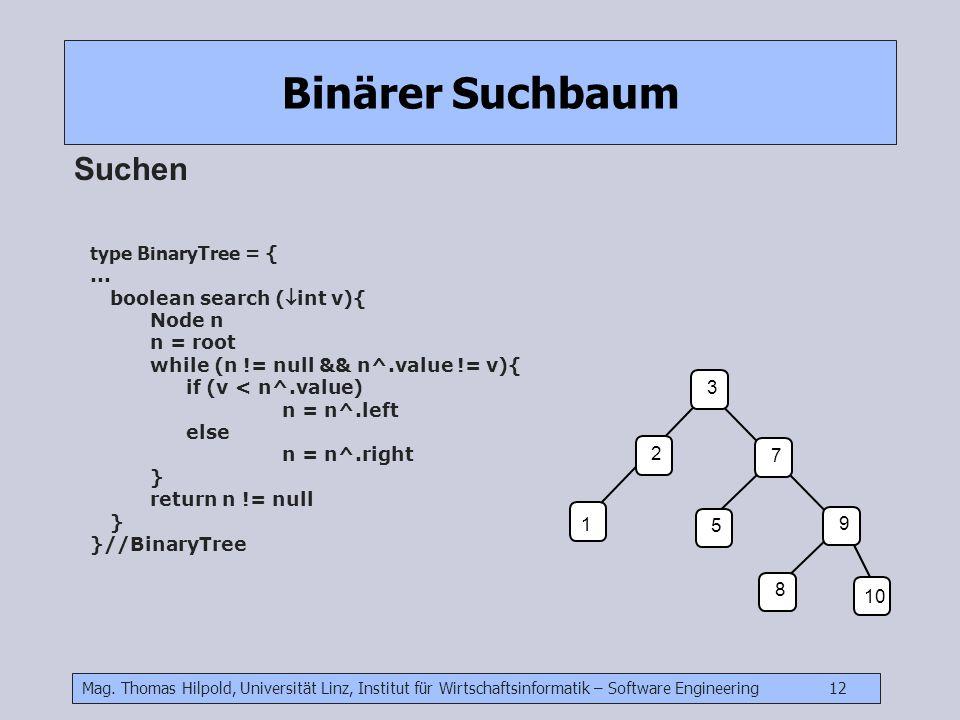 Mag. Thomas Hilpold, Universität Linz, Institut für Wirtschaftsinformatik – Software Engineering 12 Binärer Suchbaum Suchen 3 2 7 9 5 8 1 10 type Bina