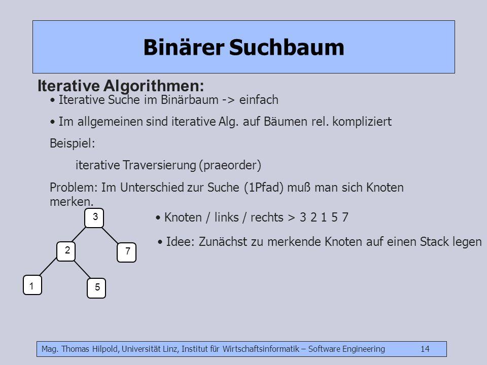 Mag. Thomas Hilpold, Universität Linz, Institut für Wirtschaftsinformatik – Software Engineering 14 Binärer Suchbaum Iterative Algorithmen: 3 2 7 5 1