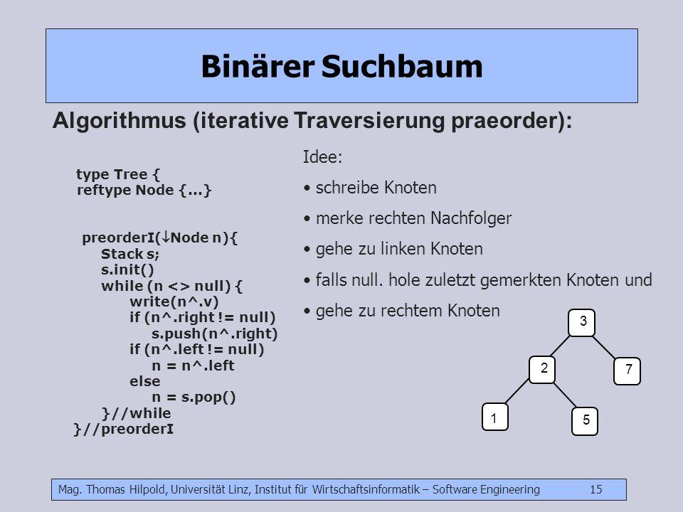 Mag. Thomas Hilpold, Universität Linz, Institut für Wirtschaftsinformatik – Software Engineering 15 Binärer Suchbaum Algorithmus (iterative Traversier