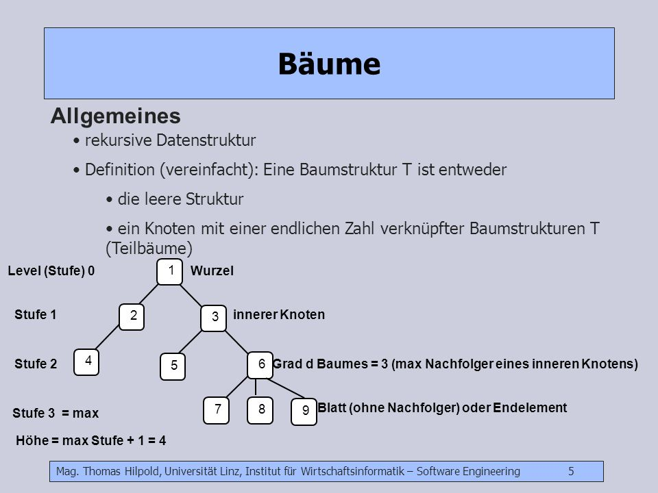 Mag. Thomas Hilpold, Universität Linz, Institut für Wirtschaftsinformatik – Software Engineering 5 Bäume Allgemeines rekursive Datenstruktur Definitio
