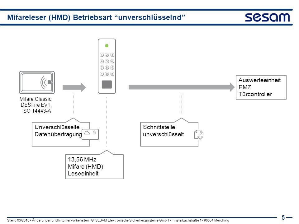Mifareleser (HMD) Betriebsart unverschlüsselnd 5 Mifare Classic, DESFire EV1, ISO 14443-A Unverschlüsselte Datenübertragung Schnittstelle unverschlüsselt 13,56 MHz Mifare (HMD) Leseeinheit Stand 03/2015 Änderungen und Irrtümer vorbehalten © SESAM Elektronische Sicherheitssysteme GmbH Finsterbachstraße 1 86504 Merching Auswerteeinheit EMZ Türcontroller