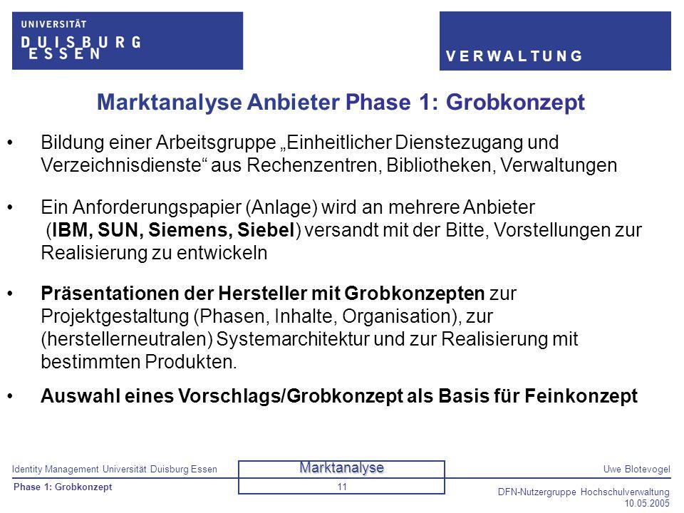 Identity Management Universität Duisburg EssenUwe Blotevogel V E R W A L T U N G DFN-Nutzergruppe Hochschulverwaltung 10.05.2005 11 Marktanalyse Anbie