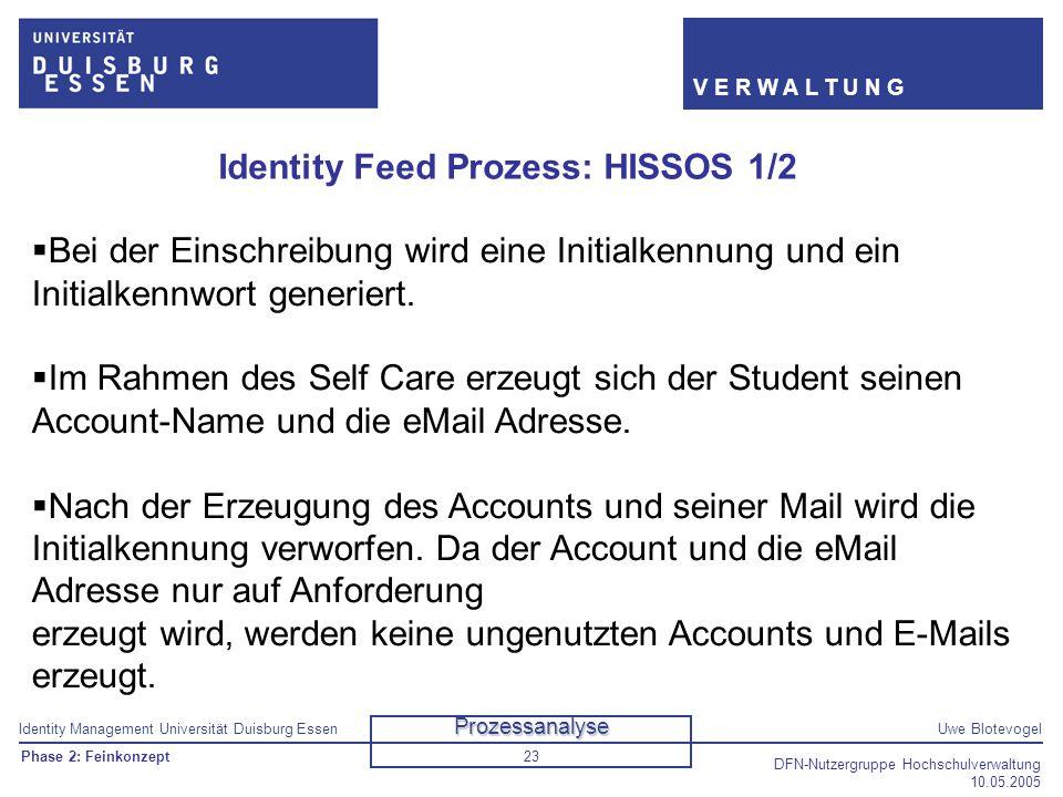 Identity Management Universität Duisburg EssenUwe Blotevogel V E R W A L T U N G DFN-Nutzergruppe Hochschulverwaltung 10.05.2005 23 Identity Feed Proz