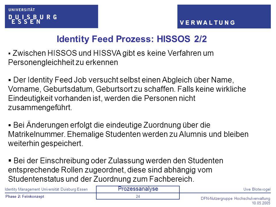 Identity Management Universität Duisburg EssenUwe Blotevogel V E R W A L T U N G DFN-Nutzergruppe Hochschulverwaltung 10.05.2005 24 Identity Feed Proz