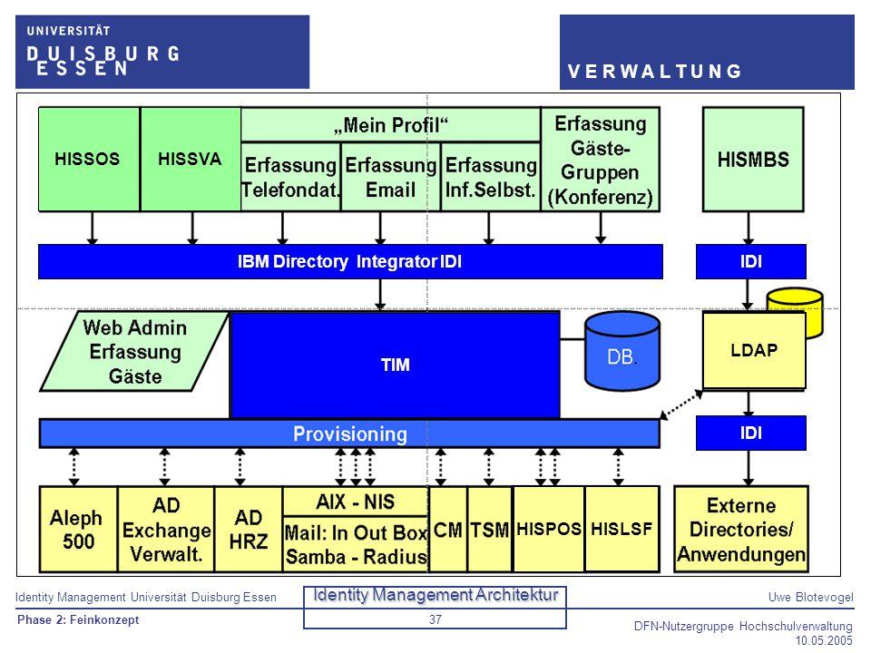 Identity Management Universität Duisburg EssenUwe Blotevogel V E R W A L T U N G DFN-Nutzergruppe Hochschulverwaltung 10.05.2005 37 Identity Managemen