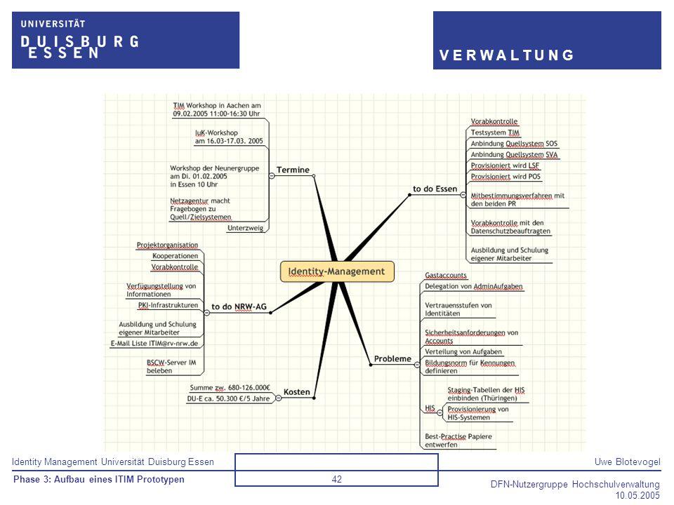 Identity Management Universität Duisburg EssenUwe Blotevogel V E R W A L T U N G DFN-Nutzergruppe Hochschulverwaltung 10.05.2005 42Phase 3: Aufbau ein