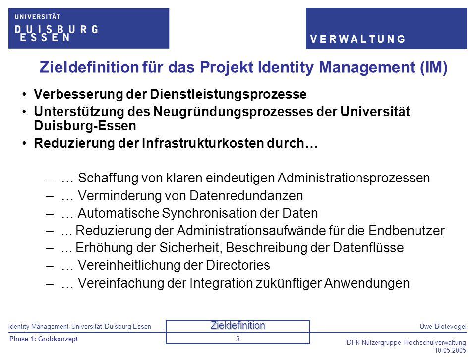 Identity Management Universität Duisburg EssenUwe Blotevogel V E R W A L T U N G DFN-Nutzergruppe Hochschulverwaltung 10.05.2005 5 Zieldefinition für
