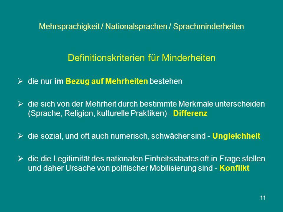 11 Mehrsprachigkeit / Nationalsprachen / Sprachminderheiten Definitionskriterien für Minderheiten  die nur im Bezug auf Mehrheiten bestehen  die sic