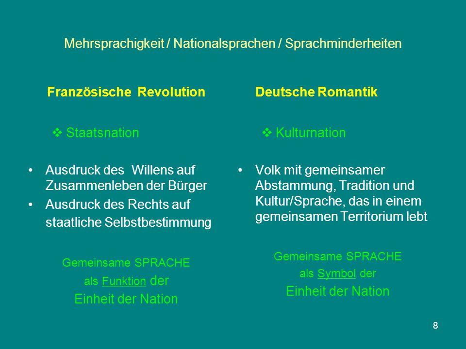 9 Mehrsprachigkeit / Nationalsprachen / Sprachminderheiten Sprache und Nation seit dem 19.