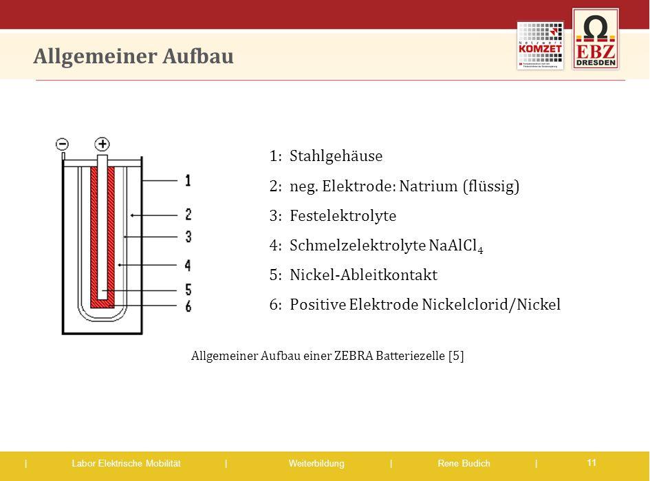 | Labor Elektrische Mobilität |Weiterbildung | Rene Budich | Allgemeiner Aufbau 11 1: Stahlgehäuse 2: neg. Elektrode: Natrium (flüssig) 3: Festelektro