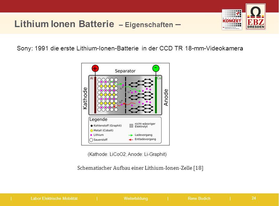 | Labor Elektrische Mobilität |Weiterbildung | Rene Budich | (Kathode: LiCoO2; Anode: Li-Graphit) Sony: 1991 die erste Lithium-Ionen-Batterie in der C